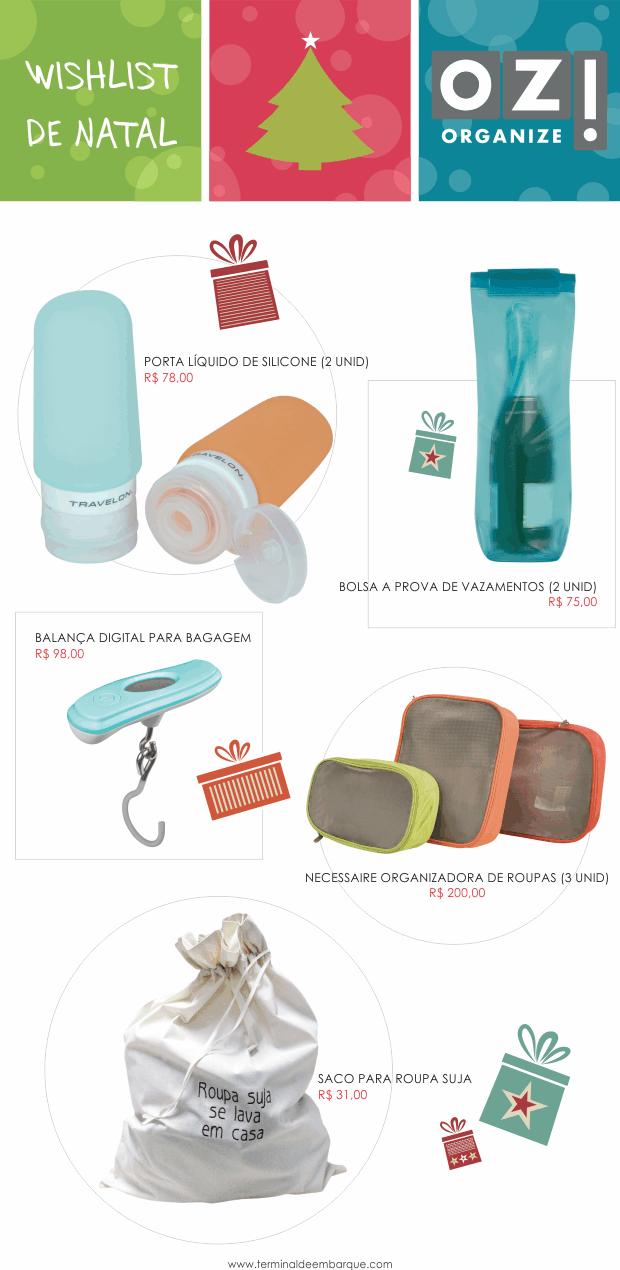 Wishlist Produtos de Viagem