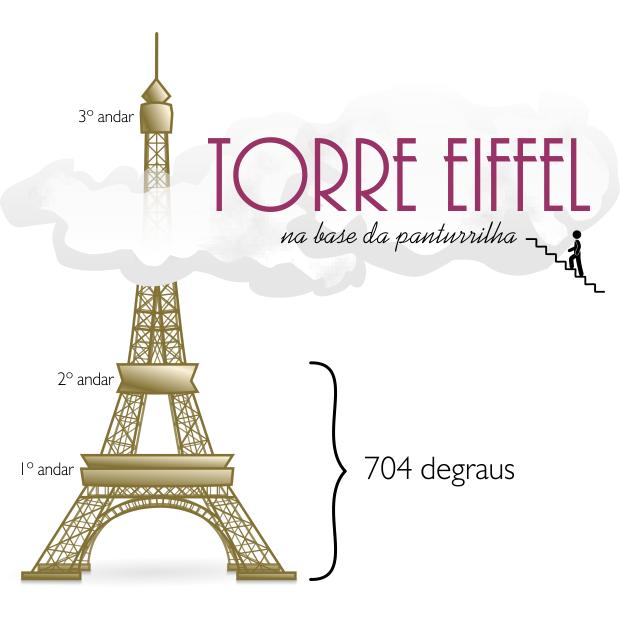 Torre Eiffel pelas escadas