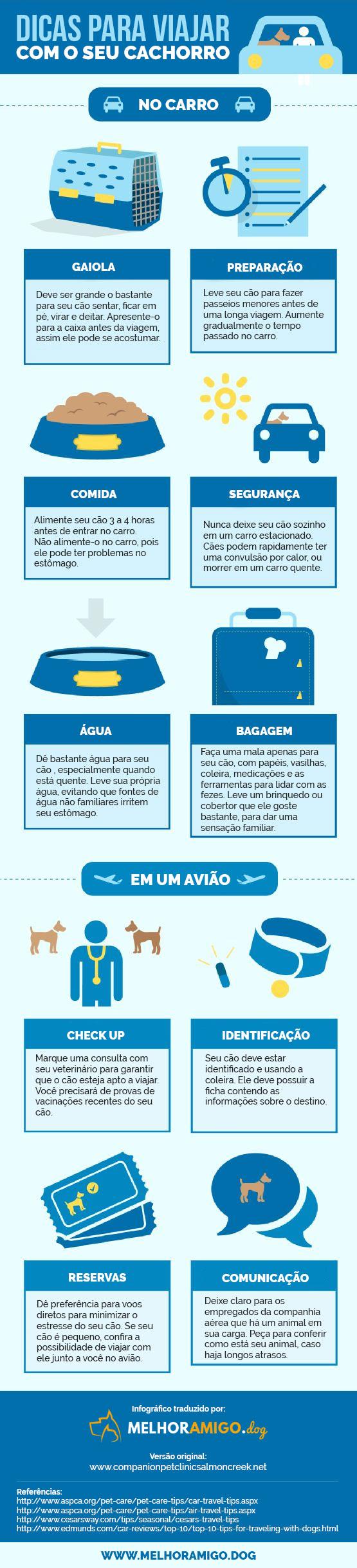 dicas-viajar-com-cachorro